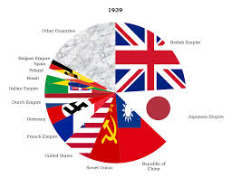 Belgium Language Pie Chart File Population Pie Chart For 1939 Png Wikimedia Commons