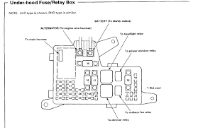 2007 tsx fuse box car wiring diagram download tinyuniverse co 1999 Honda Accord Fuse Diagram 2003 accord fuse box diagram honda accord headlight wiring diagram 2007 tsx fuse box honda accord headlight wiring diagram schematics and wiring automotive 1999 honda accord fuse box diagram