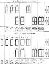 Размеры дверных проемов для межкомнатных дверей Как выбрать межкомнатную дверь с учетом дверного проема