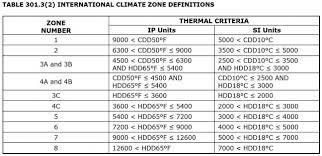 31 Clear Cut Btu Climate Zone Map
