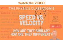 Speed Vs Velocity Speed Versus Velocity