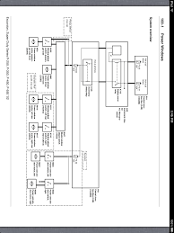super duty wiring diagram need power window wiring diagram ford truck enthusiasts forums it is an overview of the system