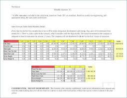 Business Proforma Template Templates Document Sample