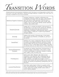 sample essay with transitions   gallaudet university essay transition words a discussion of transition strategies and specific transitional devices