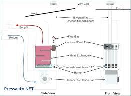 oil burners furnace wiring diagram data burner reset button nozzle oil burning furnace wiring diagram oil burners furnace wiring diagram data burner reset button nozzle adjustment keeps clogging furn