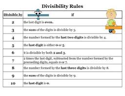 Math Divisibility Rules Chart Divisibility Rules Chart Worksheets Teaching Resources Tpt