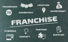 fazoli s franchising franchise benefits