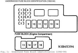solved 1992 miata fuse diagram location of power window fixya fuse windows 1992 mazda 929 located pxcawdggrmo5vwhngh24pr1s 1