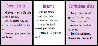 Cv Resume Cover Letter Difference Erpjewels Com