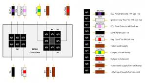 k series eu3 engine loom wiring diagram updated corrected Caterham Wiring Diagram to check whether your car has the main relay wired in the mfru, compare the wires connected to the plugs on the mfru (on top of the ecu) with this diagram caterham seven wiring diagram
