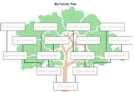 21 Taintless Guidance Create Family Tree