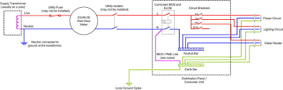 cu 2 this is the pathumthani house wiring earthing diagram at life es co
