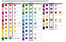 Astral Candle Color Charts 66 Uncommon Candle Scent Mixing Chart