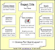 Science Fair Projects Layout Science Project Layout Agricultural Science Project Headings