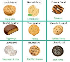Cookie Chart Girlscout Cookies Alignment Charts Know Your Meme