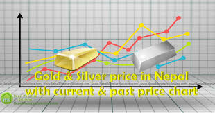 Gold And Silver Price In Nepal With Trend Analysis In Nepali