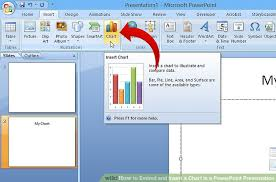Embed Chart In Powerpoint How To Embed And Insert A Chart In A Powerpoint Presentation