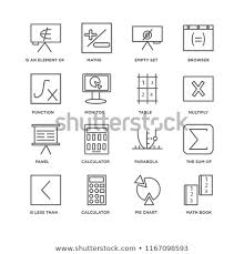 Function Chart Calculator Flow Chart For Shape Function