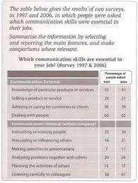 corporate legal secretary resume sample essay introduction the physician assistant admissions personal statement the collegevine blog example essay forum protobike cz essay forum essay