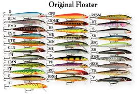Rapala Minnow Rap Dive Chart Rapala Fishing Lures Color Charts Pencil Plugs And Raps