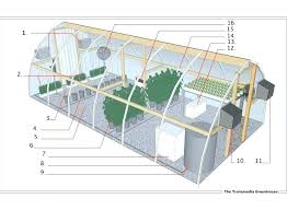 pyramid home plans floor plan for greenhouse by building pictures surprising 5 green house designs roof