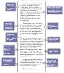 john f kennedy essay kennedy profile in courage essay contest alt2009 john f