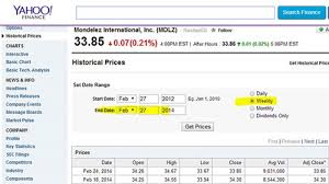 microsoft stock price history financial modeling bloomberg historical beta calculation using