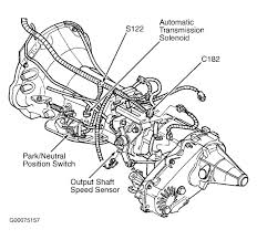 1999 dodge durango speed sensor i cant locate where the output fancy wiring