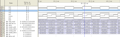 the simulation waveform diagram of write sram control figure 6 the simulation waveform diagram of write sram control