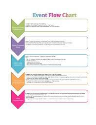 Event Request Form Template - Blogihrvati.com