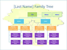 Free Family Tree Chart Template Charts Software Download – Juegame