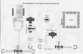 spa pump motor wiring diagram solidfonts sds1302 sta rite 3 0 38 hp spa motor 230 vac 3450 1725 rpm 56z