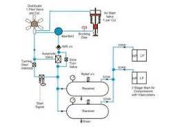 pontiac grand prix radio wiring diagram images chevy 2007 pontiac grand prix stereo wiring diagram electric
