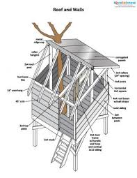 tree house plans. Treehouse Plan Directions Tree House Plans