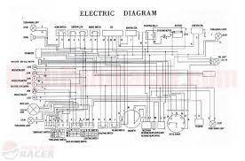 roketa atv 200 wiring diagram throughout loncin 110cc gooddy org Sunl 110 Wiring Diagram at Roketa 50cc Atv Wiring Diagram
