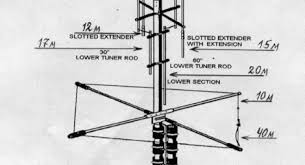 gap titan radio equipment hf vertical antenna gap titan hf vertical antenna gap titan