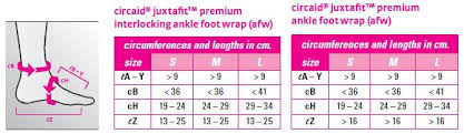 Farrowwrap 4000 Size Chart Circaid Juxta Fit Premium Ankle Foot Wrap