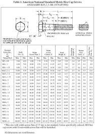 Woodruff Key Chart Pdf Drive