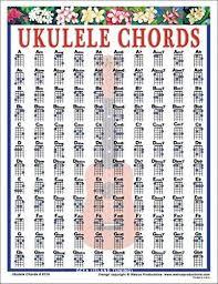 Walrus Productions Ukulele Chord Mini Chart In 2019