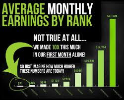 It Works Diamond How To Become A Global It Works Distributor In The Uk
