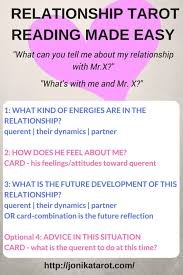 do a tarot reading about any relationship like