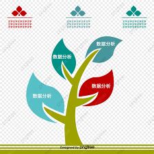 Vector Flower Chart Flower Vector Chart Vector Creative