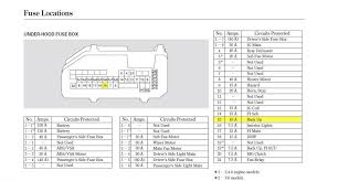 honda accord wiring diagram radio wirdig honda accord fuse box 2007 honda accord fuse box diagram honda accord