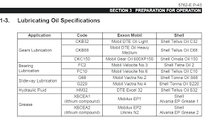 Fuel Filter Cross Reference Chart Catalogue Of Schemas