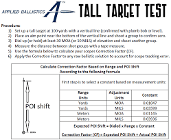 Moa Chart For Scopes Elevation Daily Bulletin
