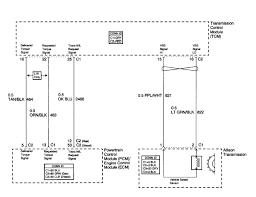 lb7 tcm wiring diagram wiring diagram sys lb7 tcm wiring diagram wiring diagram for you lb7 tcm wiring diagram