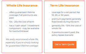 Met Life Insurance Quote Inspiration Lovely Metlife Life Insurance Quote Metlife Whole Life Insurance