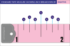 Standard Tape Measurement Chart Deciphering The Marks On A Measuring Tape Sew4home