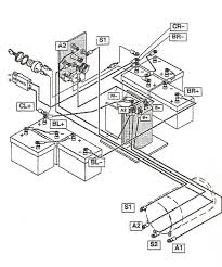 ezgo cart wiring diagram ezgo wiring diagrams online basic ezgo electric golf cart wiring and manuals
