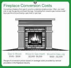 convert gas starter fireplace to gas logs lovely how to convert a gas fireplace to wood